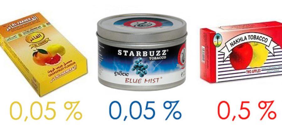 Сколько никотина в табаке